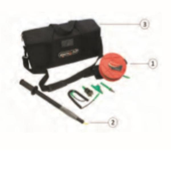 Measuring devices kits