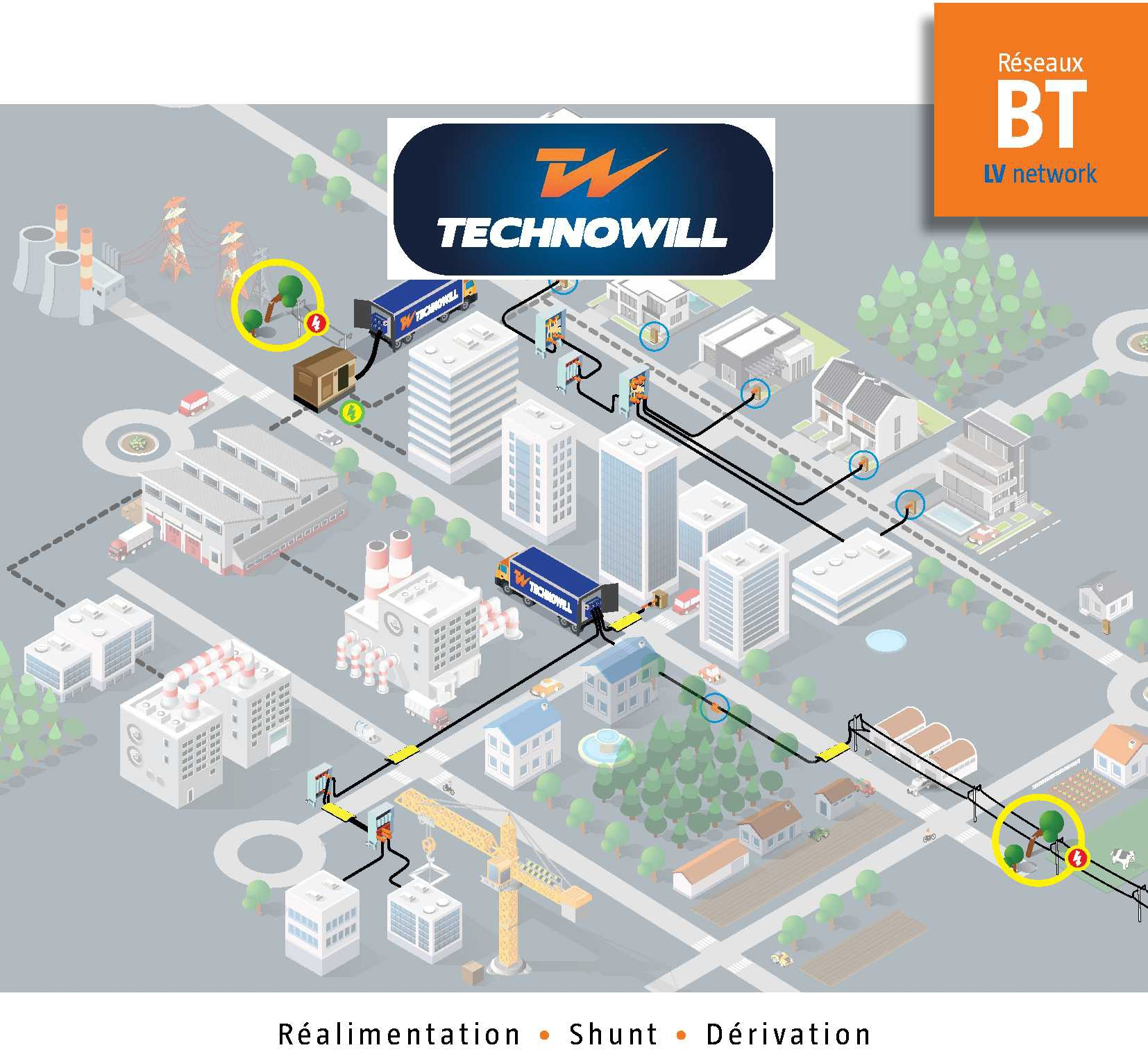 Technowill Catalogue
